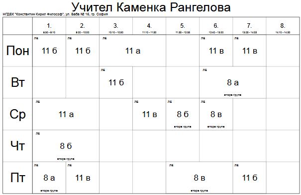 Kamenka-Rangelova.png
