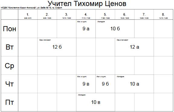 Tihomir-Tsenov.png