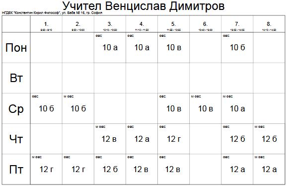 Venci-Dimitrov.png